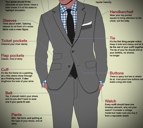 Perfectsuit_large
