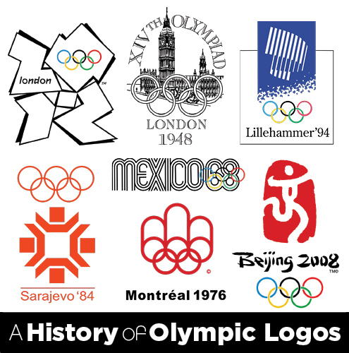 History_olympic_logos_large