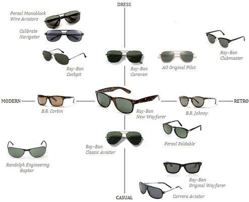 Sunglasses-matrix