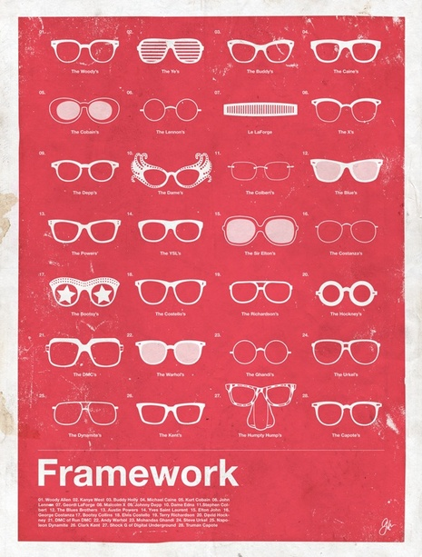 Framework-glasses