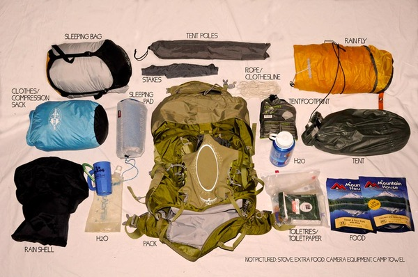 How to Pack Your Backpack Like a Pro