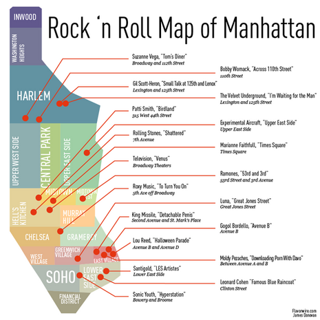 how to make a manhattan on the rocks