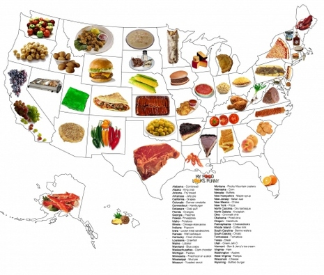 Food-by-state