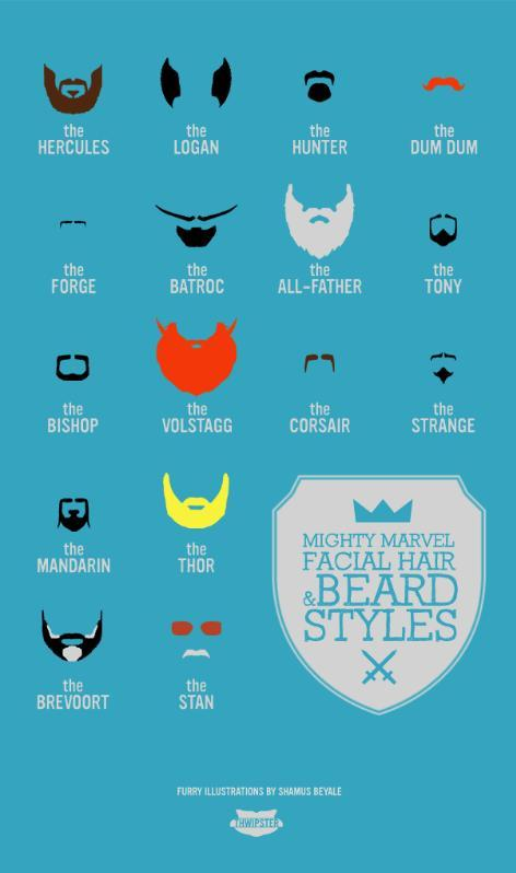 The Heroic Beards Of The Marvel Universe Man Made Diy Crafts For Men