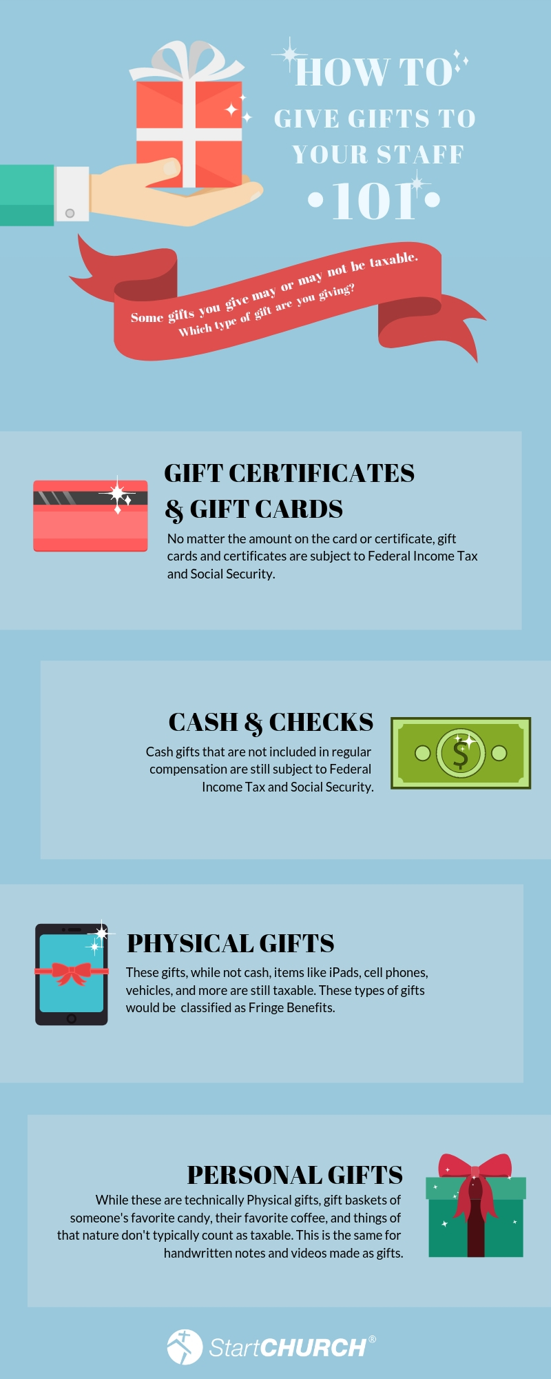 How to give gifts