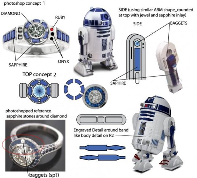 Paul Bierker of Paul Michael Designs drafted some design ideas for the special R2-D2 engagement ring.