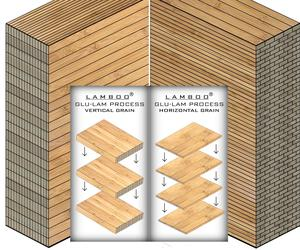 Lamboo-glu-lams-structural-engineered-bamboo-beams-m