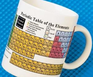 Periodic-table-gadget-m