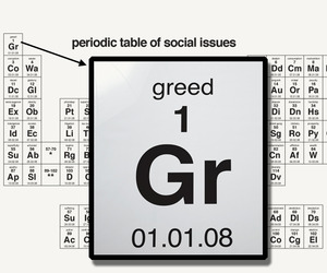 Periodic-table-of-social-issues-m