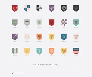 The-houses-of-westeros-poster-m