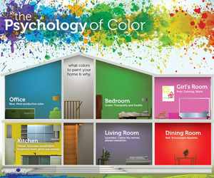 The Psychology of Color - Infographic