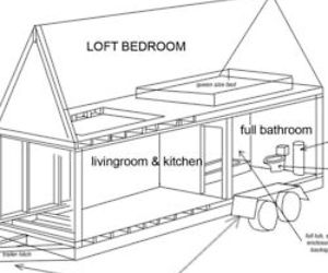 The Small House Project: Free Plans