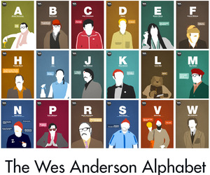 The Wes Anderson Alphabet by Hexagonall