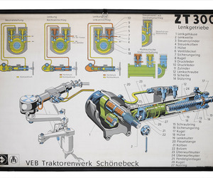 Vintage East German Mechanical Poster 