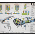 Vintage-east-german-mechanical-poster-s