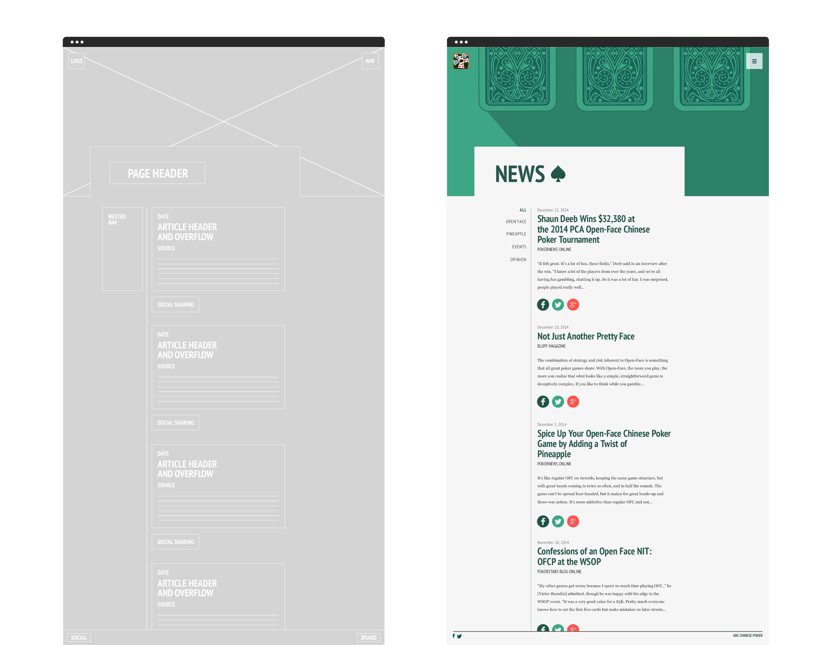 News wireframe and final 3