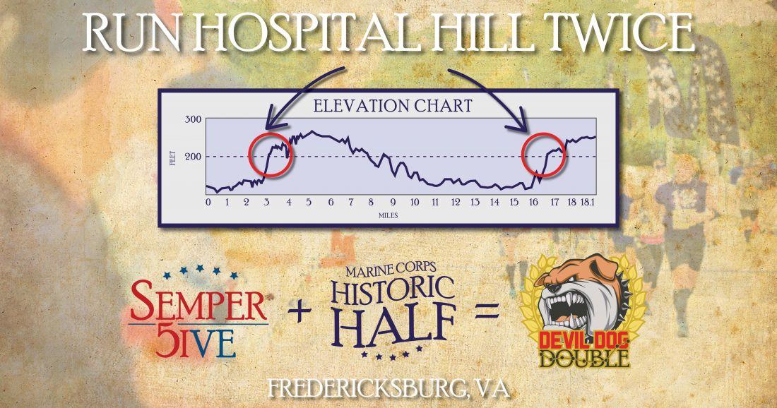 Historic Half Devil Dog Double Fredericksburg, VA