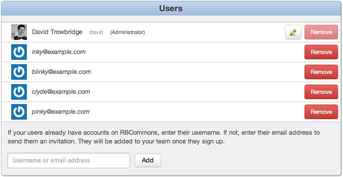 admin-users