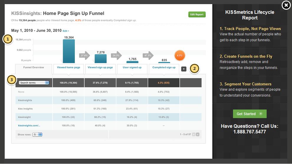 Hacker Monthly Startup Marketing Bundle