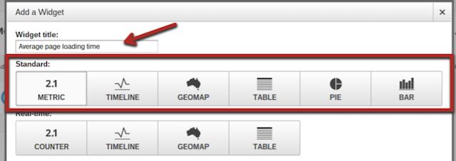 google-analytics-dashboard-widget