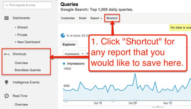 google-analytics-shortcut