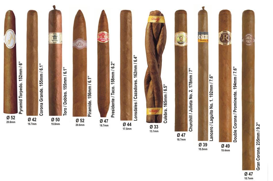 CigarSizes02