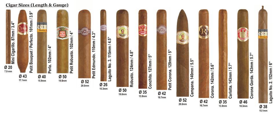 CigarSizes01