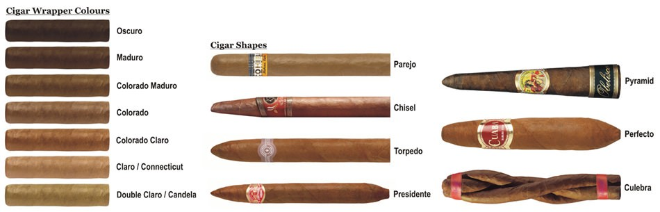 cigarcolorsandshapes