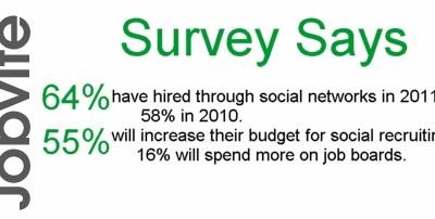 Jobvite-survey-hilite