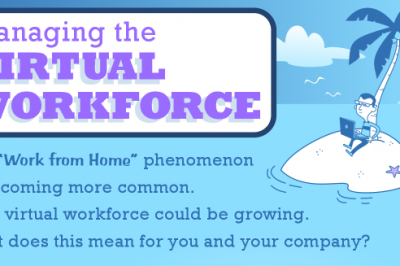 managing virtual workers