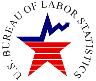 us-bureau-of-labor-statistics