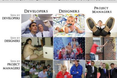 developersdesignersPMs