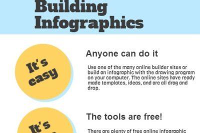 inforgraphic-builder