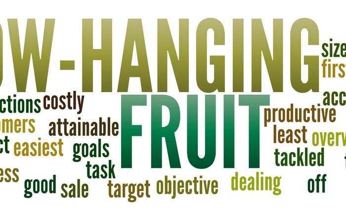 low hanging fruit illustration