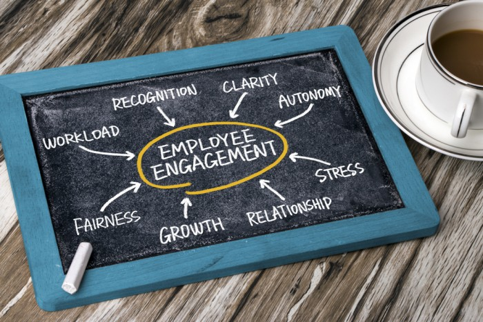 Both the Past AND Future Expectations Can Dramatically Impact Engagement Levels