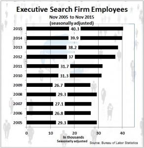 Executive search Nov 2015