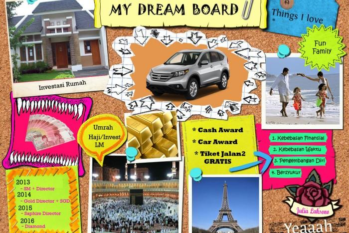 Dream board