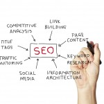 How Sourcers Can Improve Their Google Rank