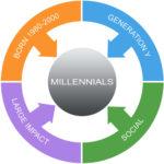 millennial data circle