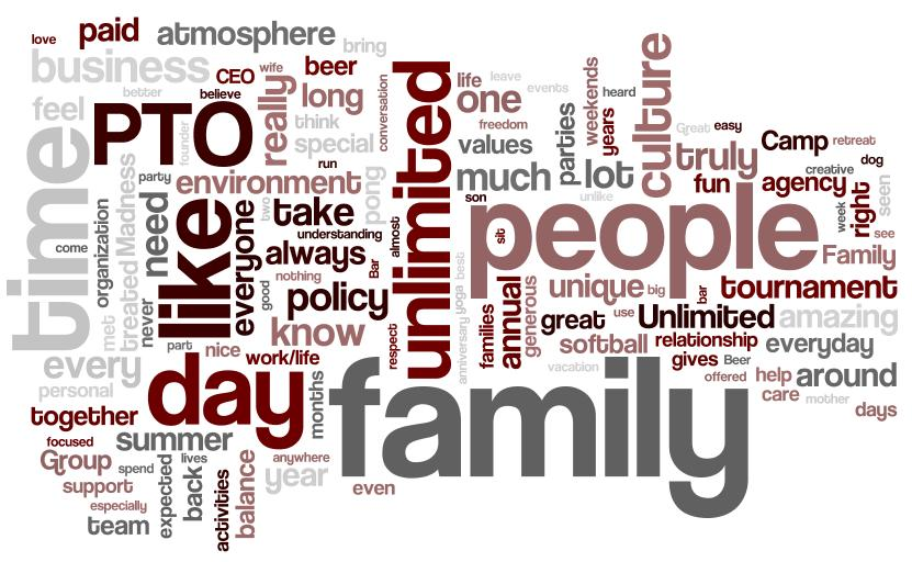 Family vs Work Quotes The Family Atmosphere is