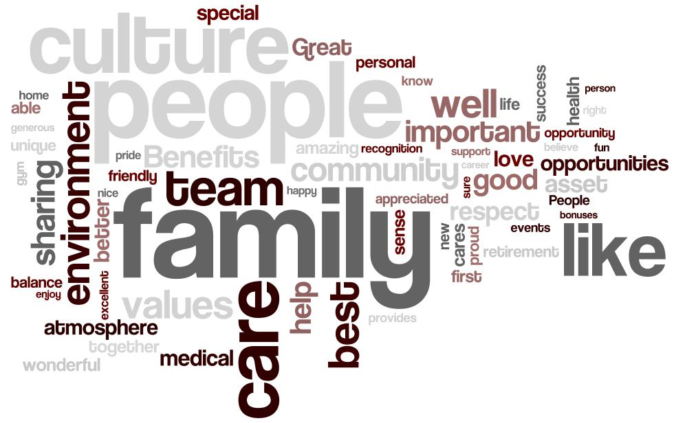 Family vs Work Quotes jm Family Embodies a Culture