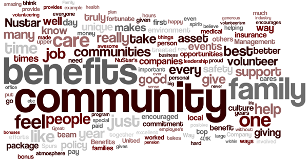 Community Quotes Captivating Inspirational Quote About Giving Back  Inspiring Quotes And Words