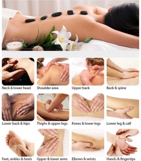 Get rid of Stress and Heal your Body & Soul