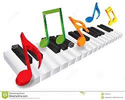 Clases a Domicilio de teclacdo, piano, guitarra, bajo y cuatro