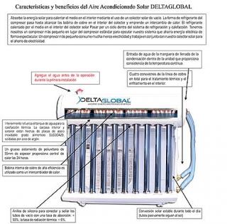 AIRES ACONDICIONADOS SOLAR TERMAL