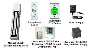 Precios módicos equipo de seguridad servicios rapido