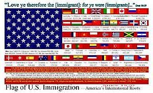Inmigración ahora/ Immigration Now