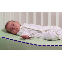 Safe Lift Deluxe Universal Crib Wedge by Dex Baby