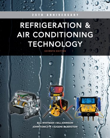 Heating and Air Conditioning (HVAC) best writters