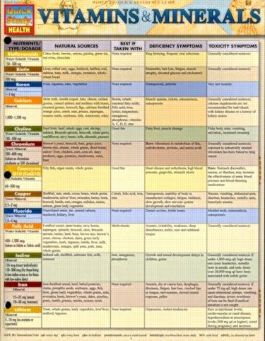 chart of vitamins and minerals: Matthewsbooks com 9781423218432 1423218434 vitamins and